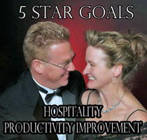 Hospitality Productivity Improvement
